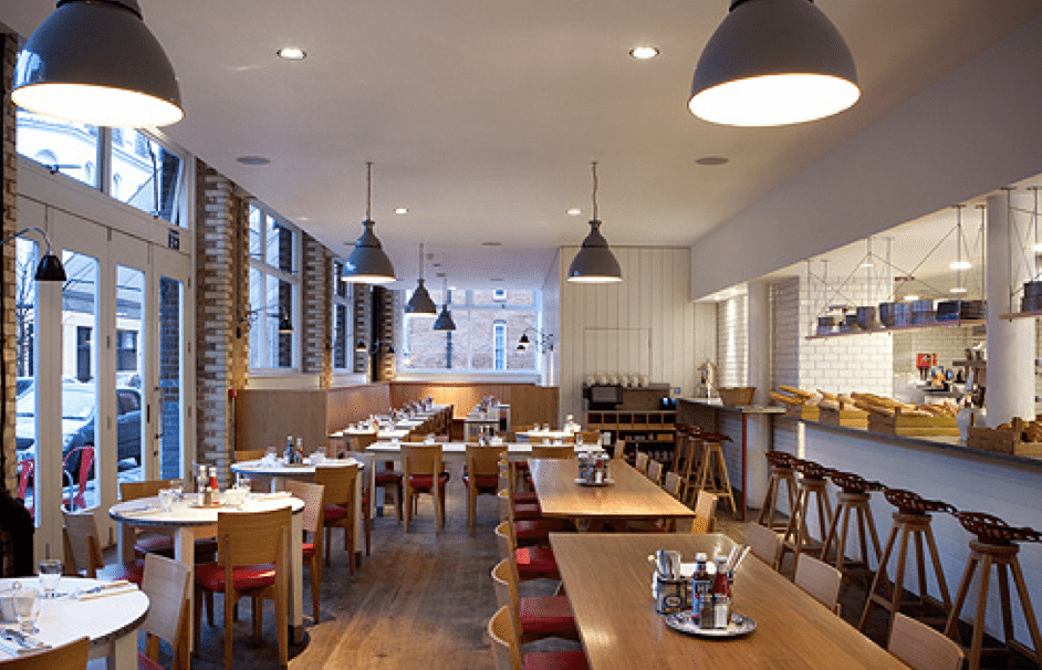 London Londres Tips Recomendaciones Restaurantes Hotels in London