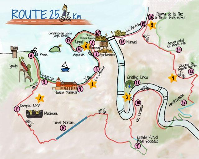 sistersandthecity-route-24-bidegorris-donostia