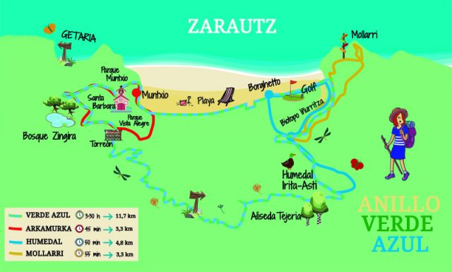 sistersandthecity-anillo-verde-azul-zarautz-mapa