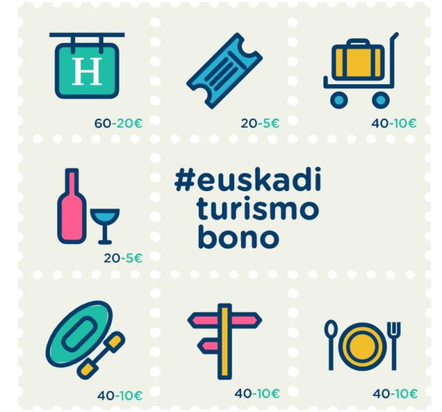 bonos_turismoeuskadi